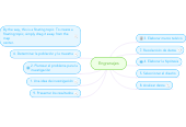 Mind map: Engranajes