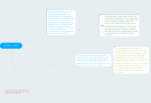 Mind map: Patrullera. LICETH
