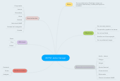 Mind map: Mi PLE Jaime Carvajal