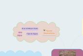 Mind map: El Maravilloso Mundo en Que Vivimos, Las Líneas y Angulos en Geometría