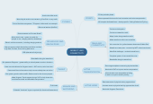 Mind map: MOBILITY AND