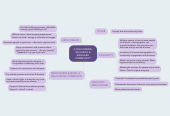 Mind map: A WELCOMING,