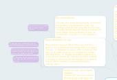 Mind map: Universal Design Learning (UDL)