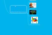 Mind map: Mi Espacio Personal deAprendizaje PLE