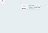 Mind map: Para Que Sirven Las TIC
