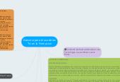 Mind map: Asesoria para el uso de las Tic en la Formacion