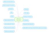 Mind map: ICS 111 Fall 2016