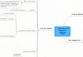Mind map: Como fazer uma redação nos moldes do enem?