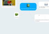 Mind map: Blog Tecnología e Informática