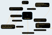 Mind map: Palco Italiano