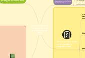 Mind map: Inicio del proceso Cualitativo.PLANTEAMIENTO DELPROBLEMA