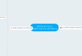 Mind map: ENFOQUES DE LA INVESTIGACIÓN CIENTÍFICA