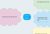 Mind map: Taller Semana 7 - Gestión de la Información - uniandina