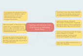 Mind map: Teaching and Learning in the 21st Century as defined by Anine Eicher