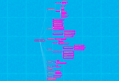 Mind map: NUEVO CURRÍCULUM