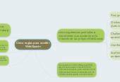 Mind map: Cinco reglas para escribir WebQuests