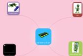 Mind map: MEMORIA RAM