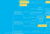 Mind map: Quy trình ngoại trú