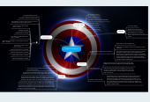 Mind map: Captain America
