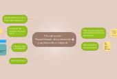 Mind map: Plan de acción Procedimiento de constitución y apertura de un negocio