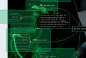 Mind map: THE JOKER