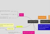 Mind map: Creando Gráficos