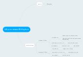 Mind map: ЦА для товара RB Wayfarer