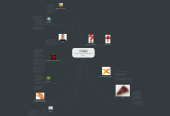 Mind map: Come Preparare il Project Brief Parte I