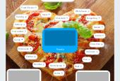 Mind map: Foods