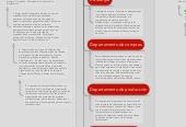 Mind map: División de la organización delas empresas