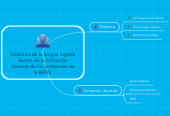 Mind map: Didáctica de la lengua inglesa dentro de la formación docente de los profesores de la BENV