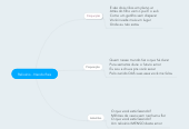 Mind map: Relicário - Nando Reis