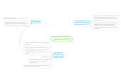 Mind map: Assessment Part 2