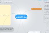 Mind map: Estrategias de Intervención Grupal