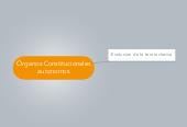 Mind map: Órganos Constitucionales autonomos