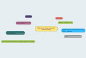 Mind map: Differences betwen phonetics and phonology