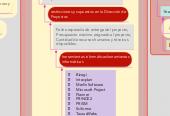 Mind map: Ambiente de Aprendizaje Educativos