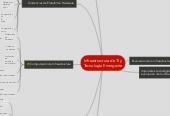 Mind map: Infraestructura de TI y Tecnología Emergente
