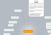 Mind map: Sección Amarilla
