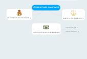 Mind map: INVERSIONES EN BONOS