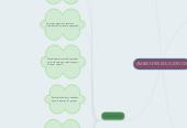 Mind map: AMBIENTES EDUCATIVOS