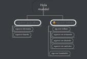 Mind map: Hola mundol