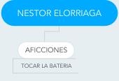 Mind map: NESTOR ELORRIAGA