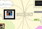 Mind map: Mini Curso - Mapa Conceitual