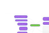 Mind map: LA INVESTIGACION ACION