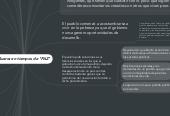 """Mind map: Guerra en tiempos de """"PAZ"""""""