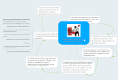 Mind map: CLASIFICACIÓN DE LA DOCUMENTACIÓN