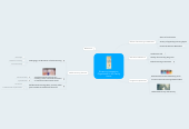 Mind map: E-Learning Integration: Organization in the Family Home