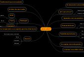 Mind map: ¿Qué es leer?