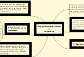 Mind map: flujo gradualmente variado y vertederos.